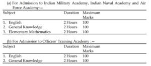 CDS 2 2020 Notification Out- Apply Online